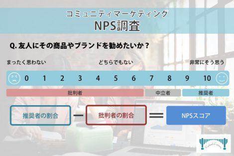 NPS調査